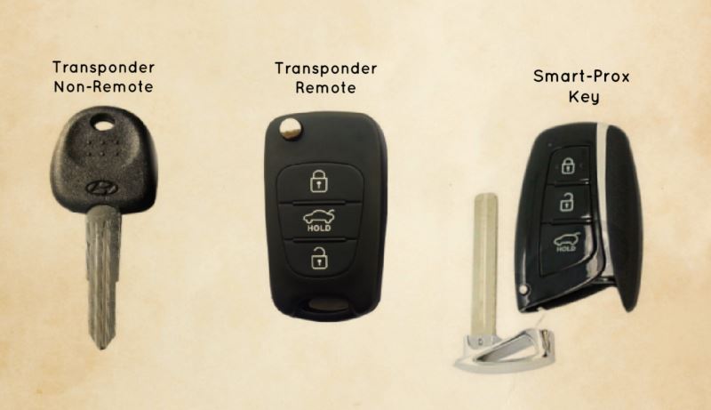 Replace Lost Hyundai Car Keys Auto Key Replacements