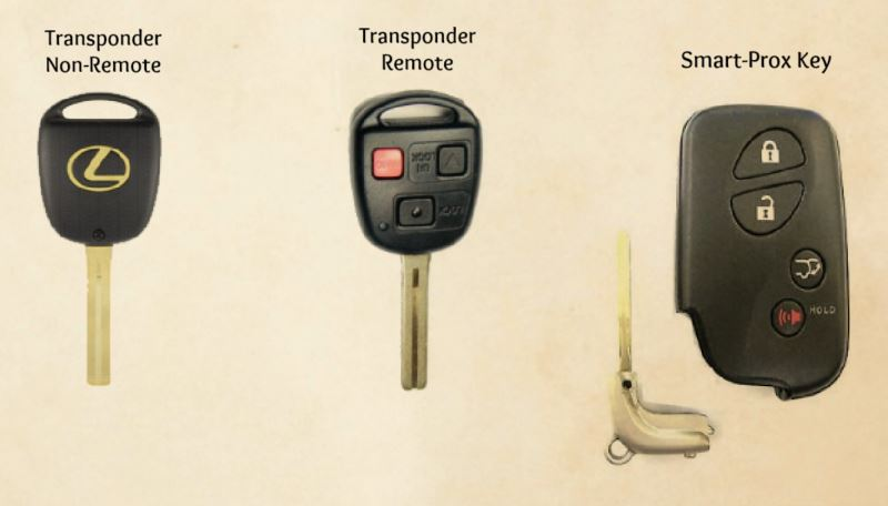 key transponder lexus rekey ab century locks keys locksmith open