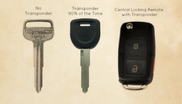 Car Key Prices – Auto Key Replacements